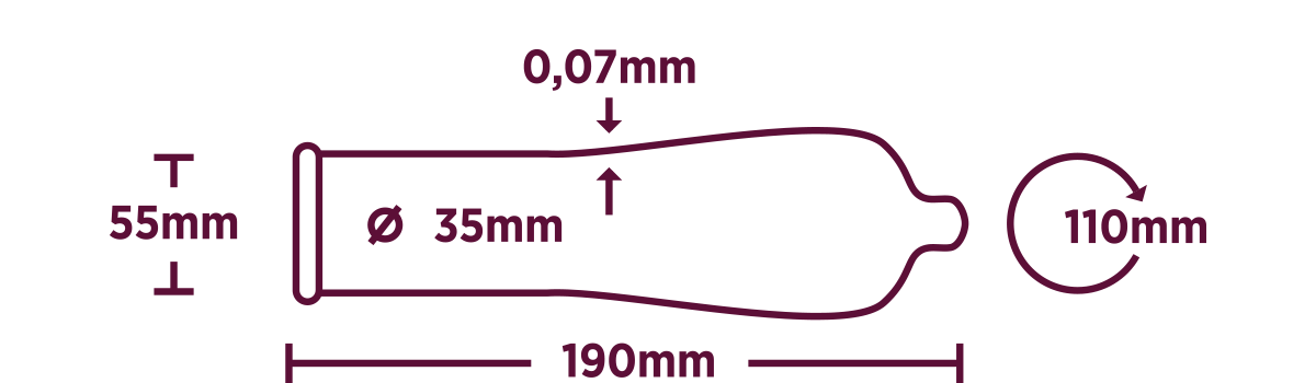 Kondom størrelse Grande RFSU