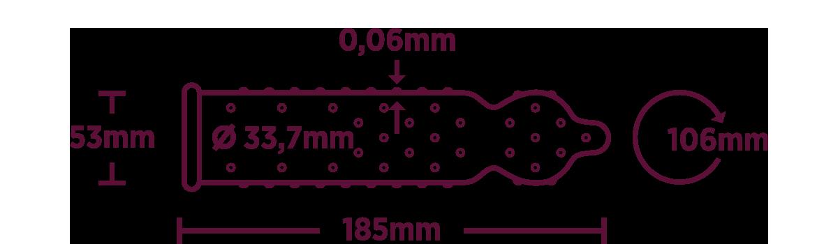 Kondom størrelse Näkken RFSU