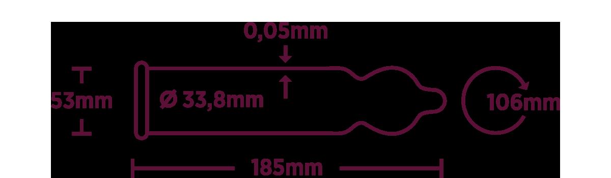Kondom størrelse Thin RFSU