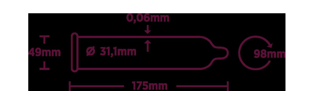 Kondom størrelse Tight RFSU