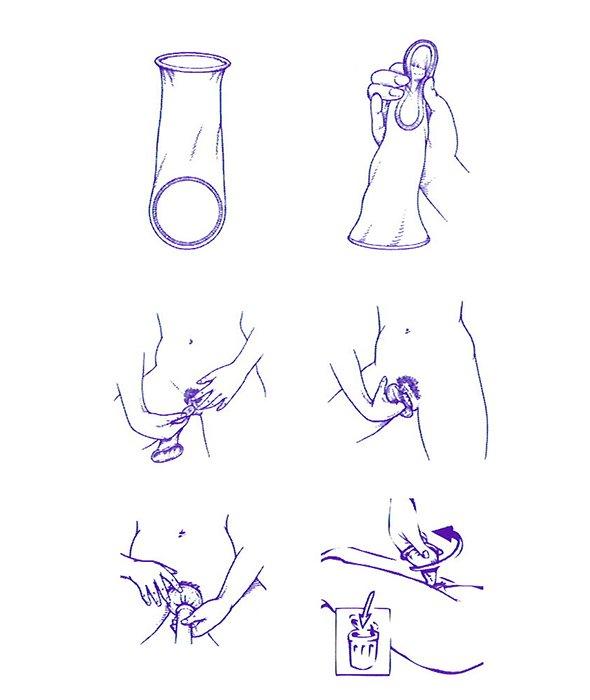 bruke femidom kondom rfsu