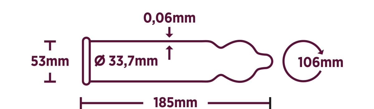 profil kondom storlek rfsu