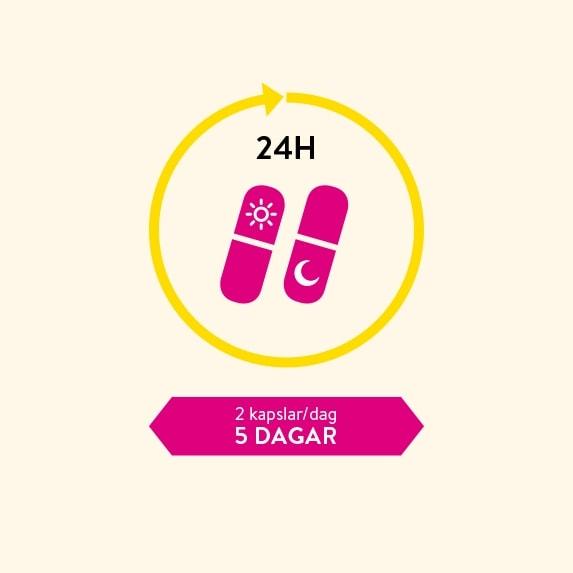 symbol 24h 2 kapslar per dag 5 dagar